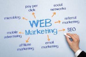 広告費を掛けずに見込み客を集めるブログを作る作成手順